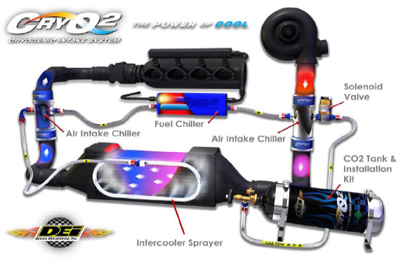 installation kit (no tank) on nos cheater solenoid, nitrous nitrous purge  solenoid wiring diagram